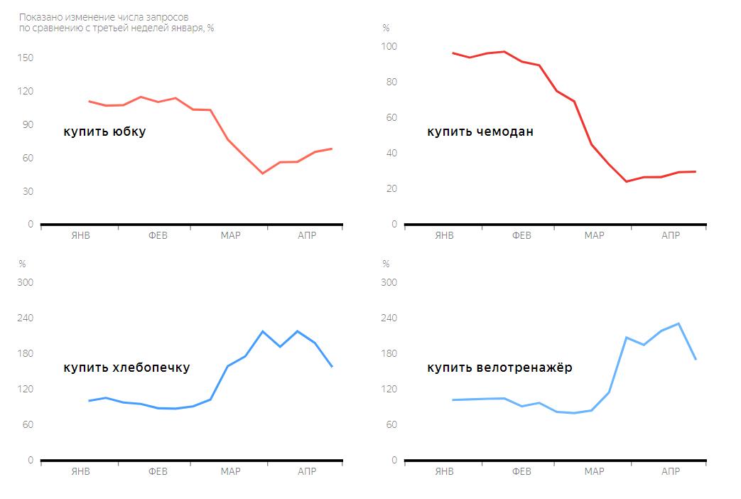 Что на самом деле происходит. Зачем Попова и Собянин пудрят мозги Путину.
